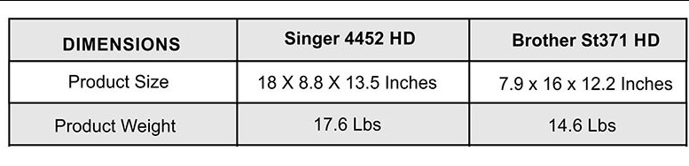 Brother ST371HD VS Singer52 Heavy Duty